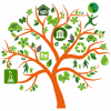 Responsabilità Sociale d'Impresa  ed Economia Sociale